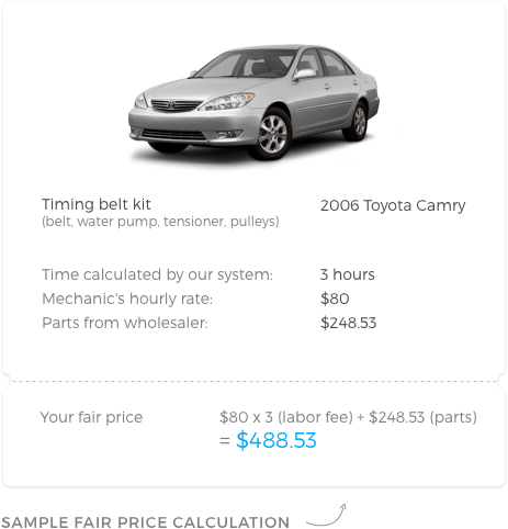 Car Price Quotes New Fair And Transparent Price  Yourmechanic